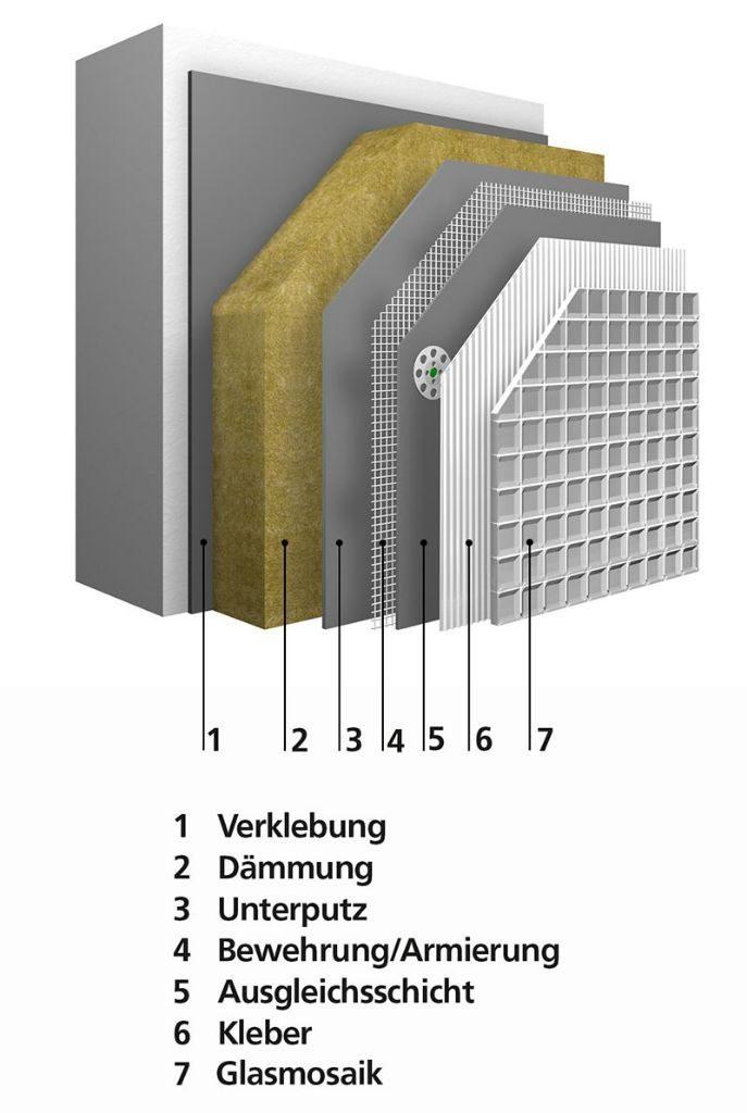 Vor allem als Akzentflächen überzeugen Glasmosaik-Felder, die direkt auf StoTherm Mineral (hier im Bild) oder StoTherm Vario appliziert werden. Grafik: Sto SE & Co. KGaA